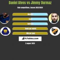 Daniel Alves vs Jimmy Durmaz h2h player stats