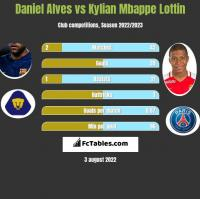 Daniel Alves vs Kylian Mbappe Lottin h2h player stats