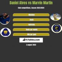 Daniel Alves vs Marvin Martin h2h player stats