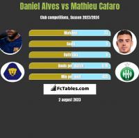 Daniel Alves vs Mathieu Cafaro h2h player stats