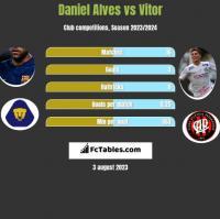 Daniel Alves vs Vitor h2h player stats