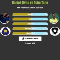 Daniel Alves vs Tche Tche h2h player stats
