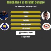 Daniel Alves vs Ibrahim Sangare h2h player stats