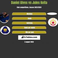 Daniel Alves vs Jules Keita h2h player stats