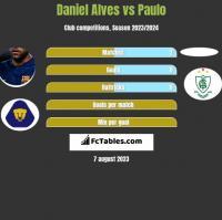 Daniel Alves vs Paulo h2h player stats