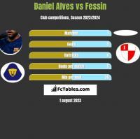 Daniel Alves vs Fessin h2h player stats