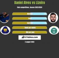 Daniel Alves vs Lizeiro h2h player stats