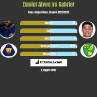 Daniel Alves vs Gabriel h2h player stats