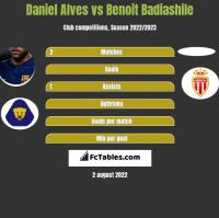 Daniel Alves vs Benoit Badiashile h2h player stats