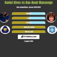 Daniel Alves vs Han-Noah Massengo h2h player stats