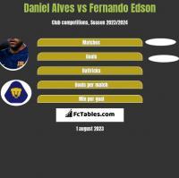 Daniel Alves vs Fernando Edson h2h player stats