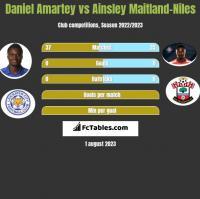 Daniel Amartey vs Ainsley Maitland-Niles h2h player stats