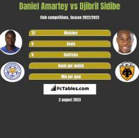 Daniel Amartey vs Djibril Sidibe h2h player stats