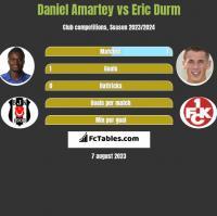 Daniel Amartey vs Eric Durm h2h player stats