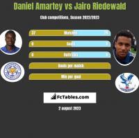 Daniel Amartey vs Jairo Riedewald h2h player stats