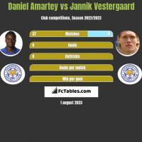 Daniel Amartey vs Jannik Vestergaard h2h player stats