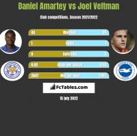 Daniel Amartey vs Joel Veltman h2h player stats