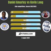 Daniel Amartey vs Kevin Long h2h player stats