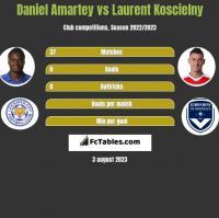 Daniel Amartey vs Laurent Koscielny h2h player stats