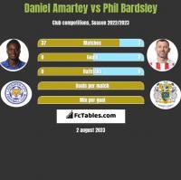 Daniel Amartey vs Phil Bardsley h2h player stats