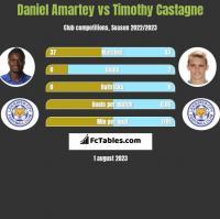Daniel Amartey vs Timothy Castagne h2h player stats