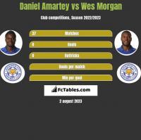 Daniel Amartey vs Wes Morgan h2h player stats