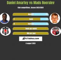 Daniel Amartey vs Mads Roerslev h2h player stats
