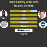 Daniel Amartey vs Ed Turns h2h player stats