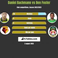 Daniel Bachmann vs Ben Foster h2h player stats