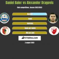 Daniel Baier vs Alexander Dragovic h2h player stats