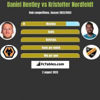 Daniel Bentley vs Kristoffer Nordfeldt h2h player stats