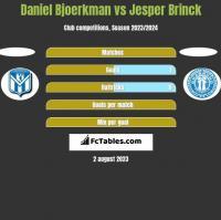 Daniel Bjoerkman vs Jesper Brinck h2h player stats