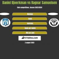 Daniel Bjoerkman vs Ragnar Samuelsen h2h player stats