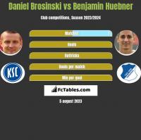 Daniel Brosinski vs Benjamin Huebner h2h player stats