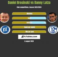 Daniel Brosinski vs Danny Latza h2h player stats
