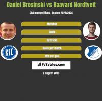 Daniel Brosinski vs Haavard Nordtveit h2h player stats