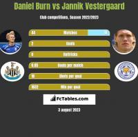Daniel Burn vs Jannik Vestergaard h2h player stats