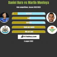 Daniel Burn vs Martin Montoya h2h player stats