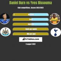 Daniel Burn vs Yves Bissouma h2h player stats