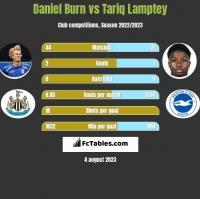 Daniel Burn vs Tariq Lamptey h2h player stats