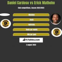 Daniel Cardoso vs Erick Mathoho h2h player stats