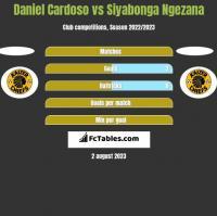 Daniel Cardoso vs Siyabonga Ngezana h2h player stats