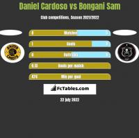 Daniel Cardoso vs Bongani Sam h2h player stats