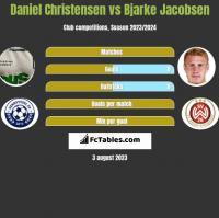Daniel Christensen vs Bjarke Jacobsen h2h player stats
