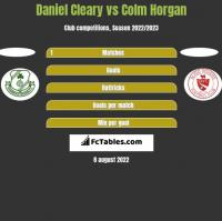 Daniel Cleary vs Colm Horgan h2h player stats