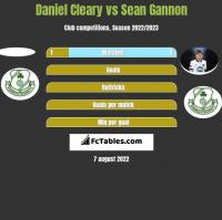 Daniel Cleary vs Sean Gannon h2h player stats