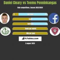 Daniel Cleary vs Teemu Penninkangas h2h player stats