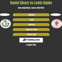Daniel Cleary vs Lewis Banks h2h player stats