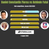 Daniel Constantin Florea vs Kehinde Fatai h2h player stats