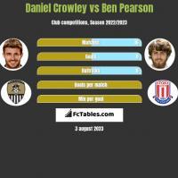 Daniel Crowley vs Ben Pearson h2h player stats